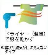 ハイブリッド式(温風気化/気化)イメージ