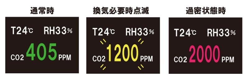 514041000301二酸化炭素濃度測定器 表示