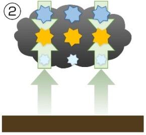雷発生の仕組み2