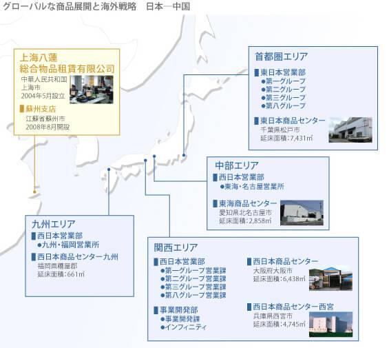 グローバルな商品展開と海外戦略 日本-中国